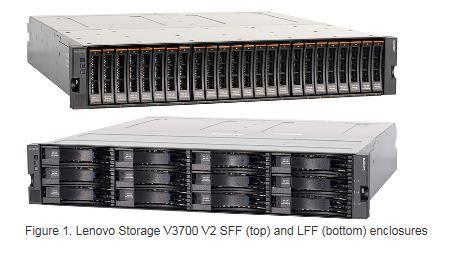 Lenovo Storage V3700 V2 LFF Control Enclosure